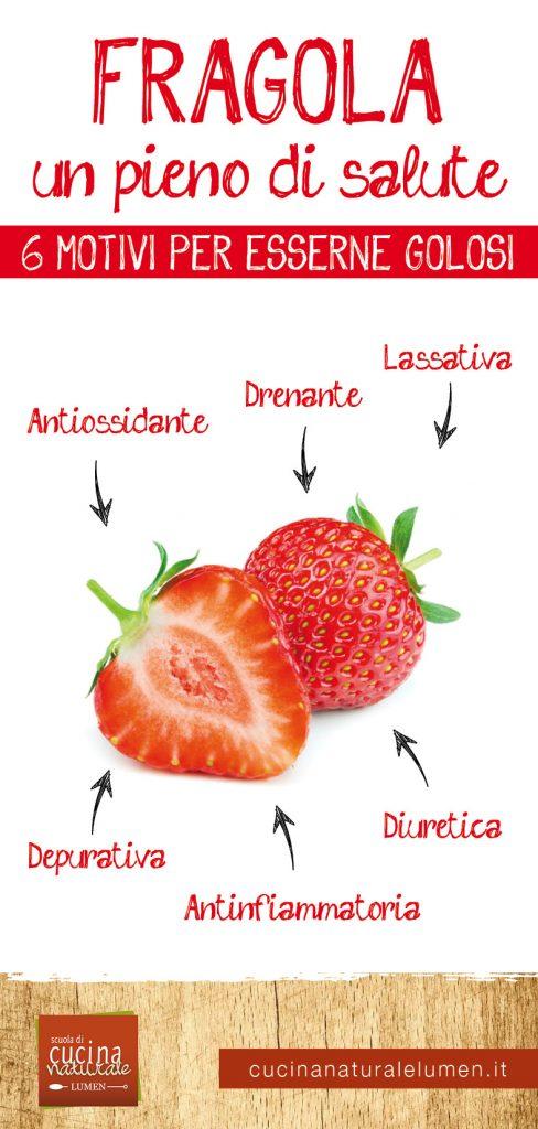 dolci con le fragole infografica