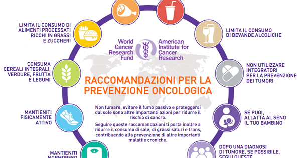 raccomandazioni WCRF cancro